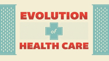 Evolution-of-Health-Care-infographic