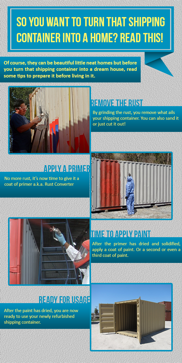So You Want To Turn That Shipping Container Into A Home Read This You Got a New Used Shipping Container, Now What?